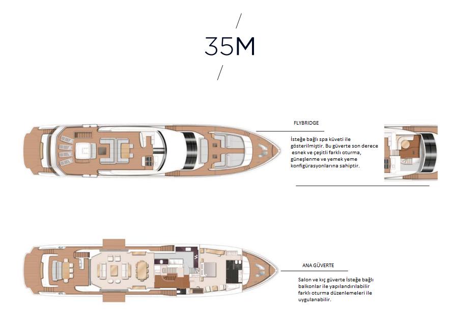 princess 35m yat model